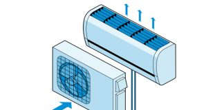 Consider Before Buying a New Heat Pump
